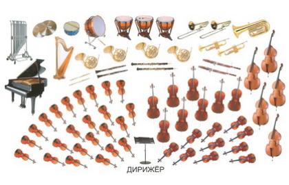 Занимательные истории о музыкальных инструментах